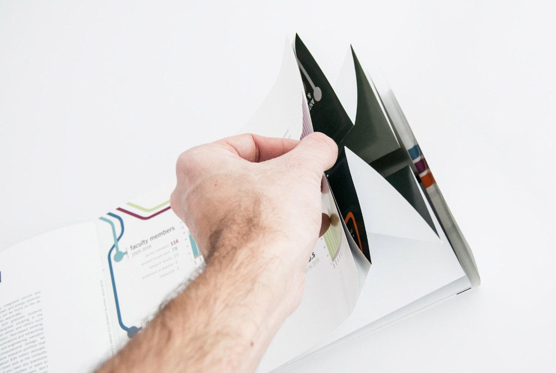 Complex folding brochure