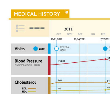 Medical Web Application UI